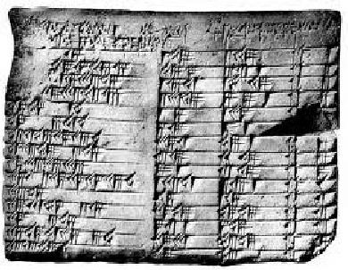 Babylonian, Pythagorean and Egyptian Mathematics
