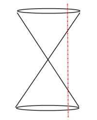 Conics Hyperbola Slice