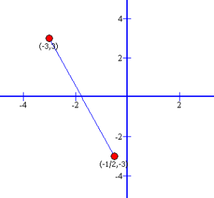 Calculate distance using linear coordinates P1 and P2