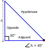 The isosceles triangle is a 45-45-90 triangle with two equal sides.