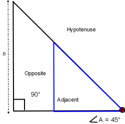 A 45-45-90 triangle regardless of its size has the same sine, cosine and tangent.