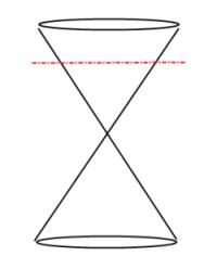 Conics Circle Slice