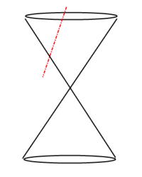 Conics Parabola Slice