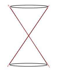 Degenerate Conic that forms Two Intersecting Lines