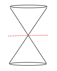 Degenerate Conic that forms a Single Point
