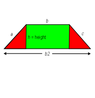 Geometric symmetry of Isosceles Trapezoid.