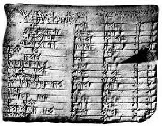 Mesopotamian math clay tablet.
