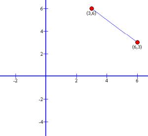 Line segment coordinates P1 and P2