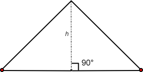 When we draw the height line on this triangle it looks like two seperate right triangles.