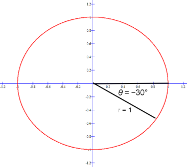 Negative standard angle 30° is −π / 6 radians