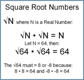 Square Root Math Examples.