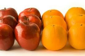 Six apples and six oranges.