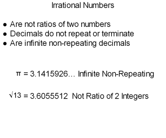 Irrational Numbers.