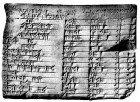 Mesopotamian math clay tablet.